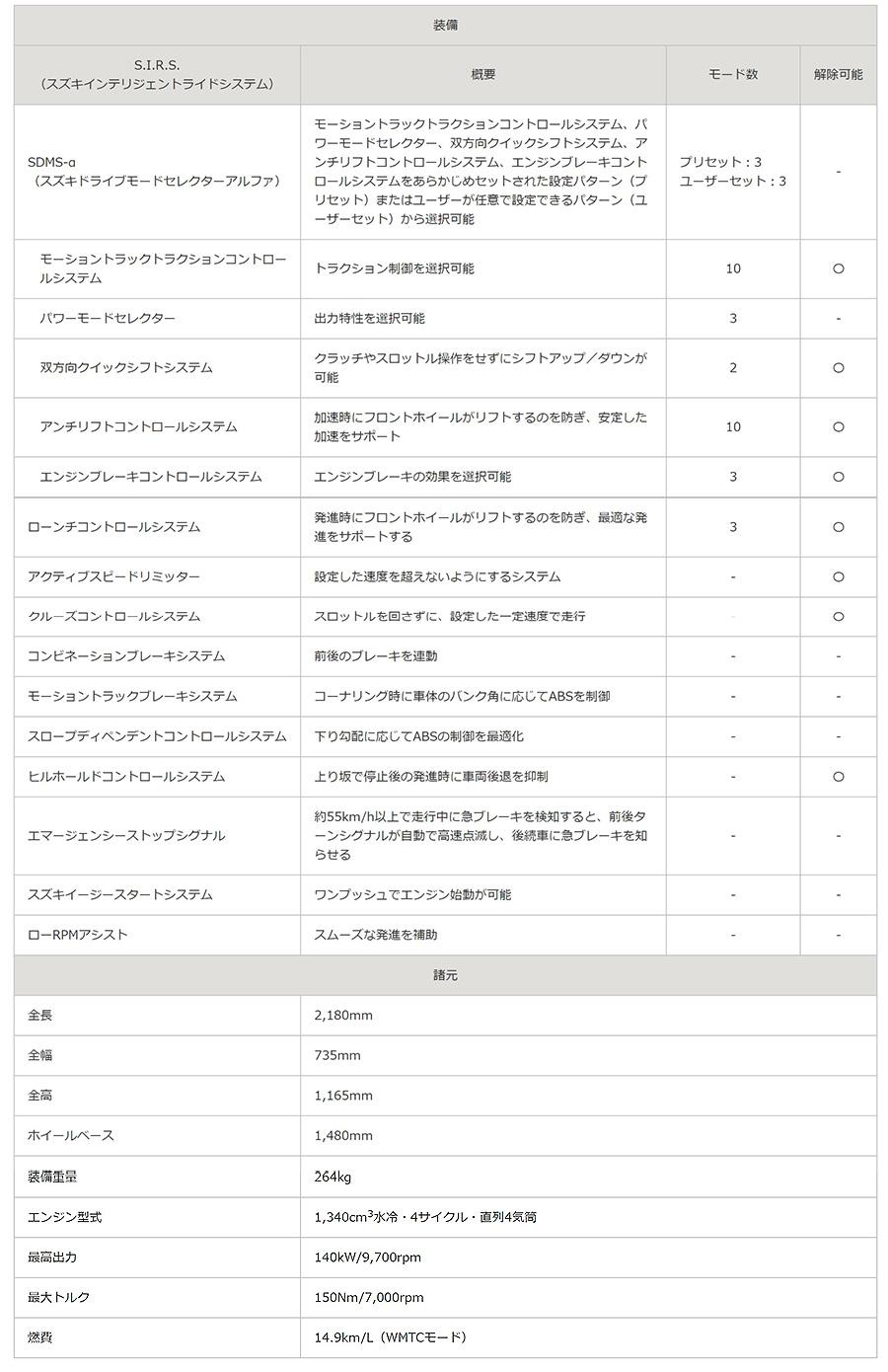 news_210205-suzuki-03